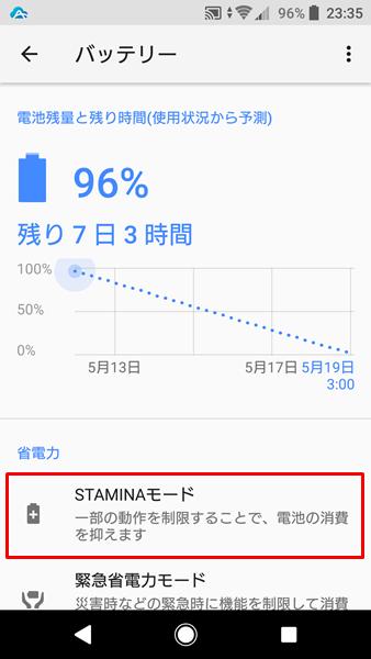 スタミナ6