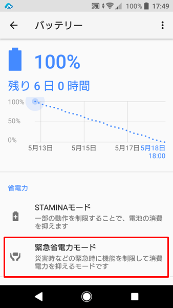 スタミナ17